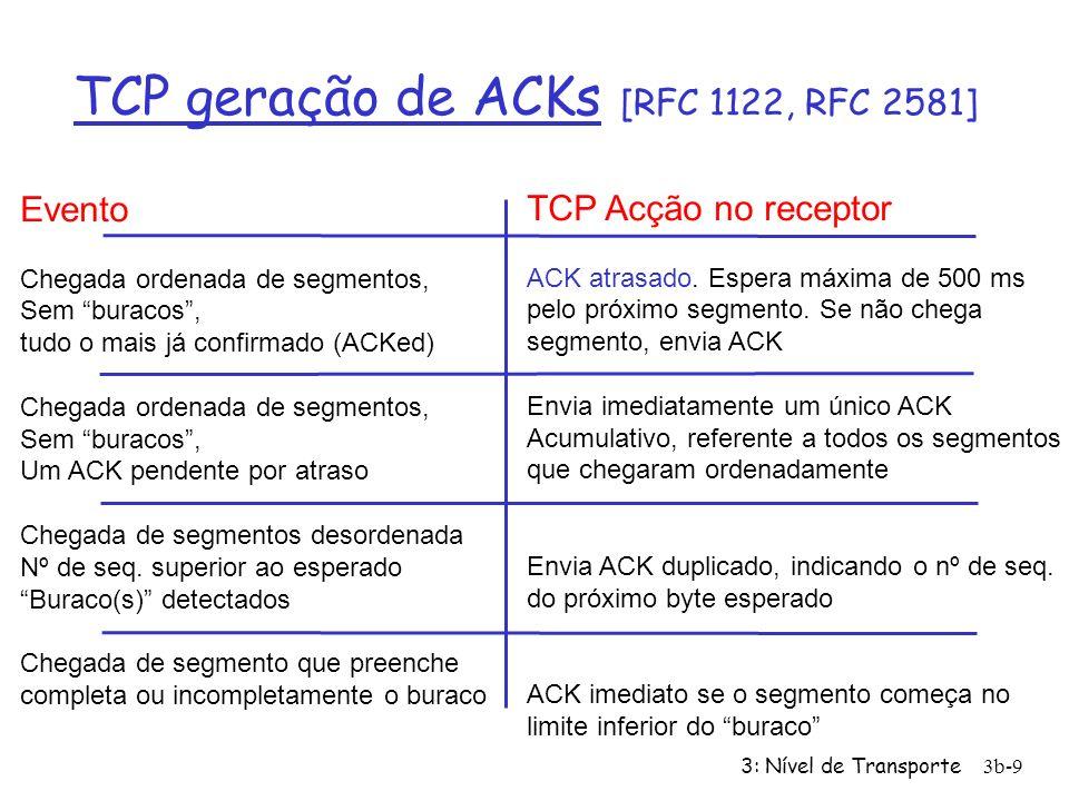 TCP geração de ACKs [RFC 1122, RFC 2581]